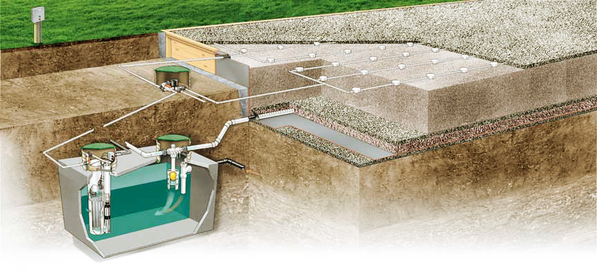 Osi Systems Design Recirculating Sand Filters